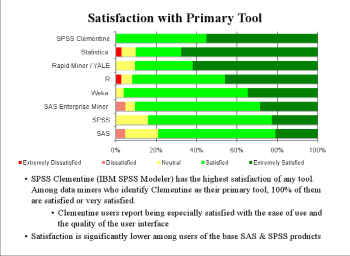R – Page 48 – DECISION STATS