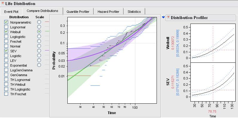 Top 10 Graphical User Interfaces in Statistical Software