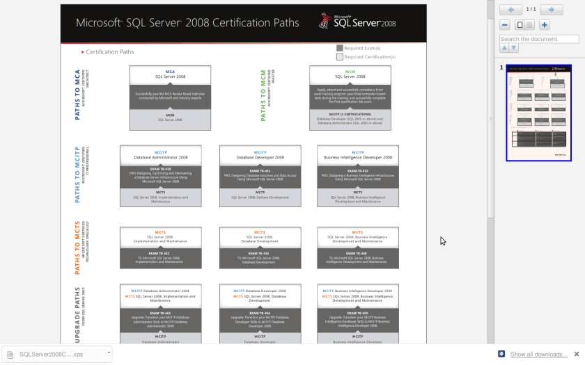 Certifications In Analytics And Business Intelligence Decision Stats