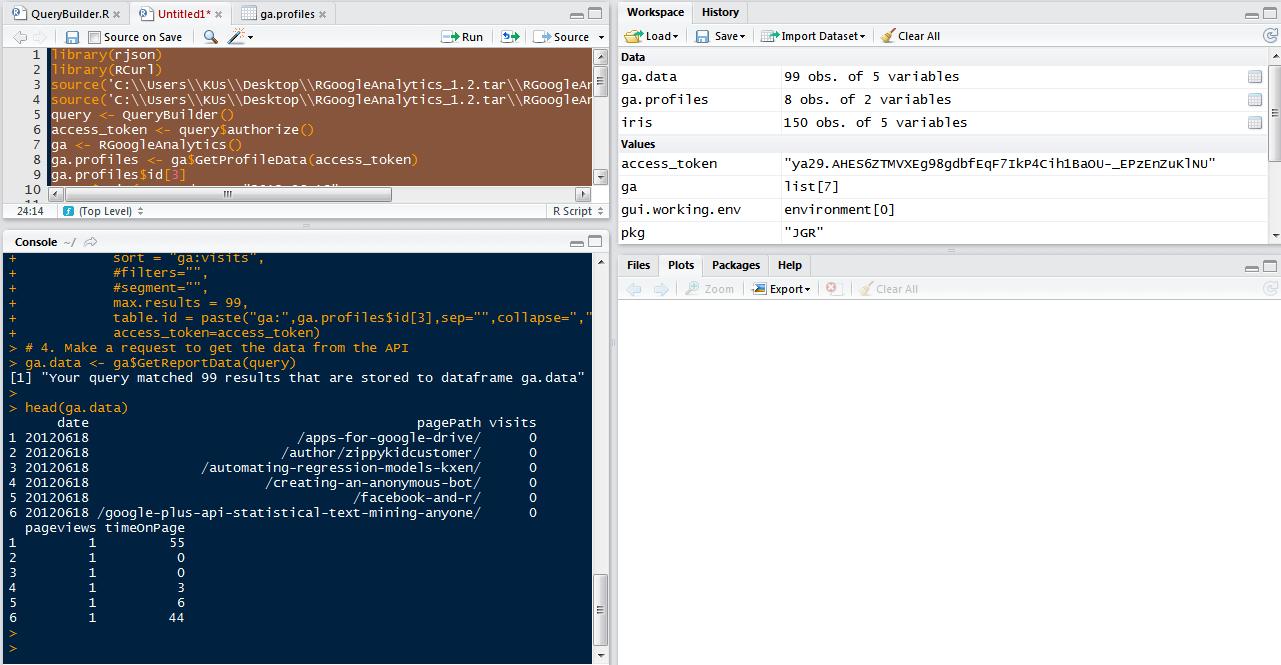 RGoogleAnalytics Package Updated! Works for OAuth 2 0