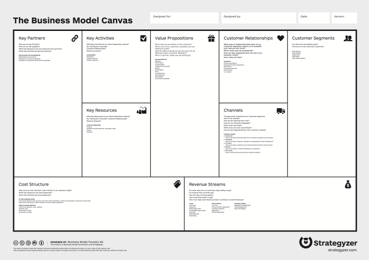 Business_Model_Canvas (1)