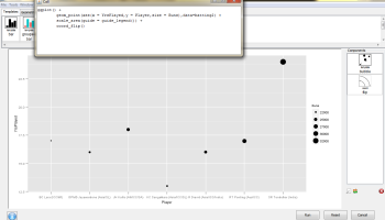 Doing cricket analysis and web scraping in R using rvest #rstats