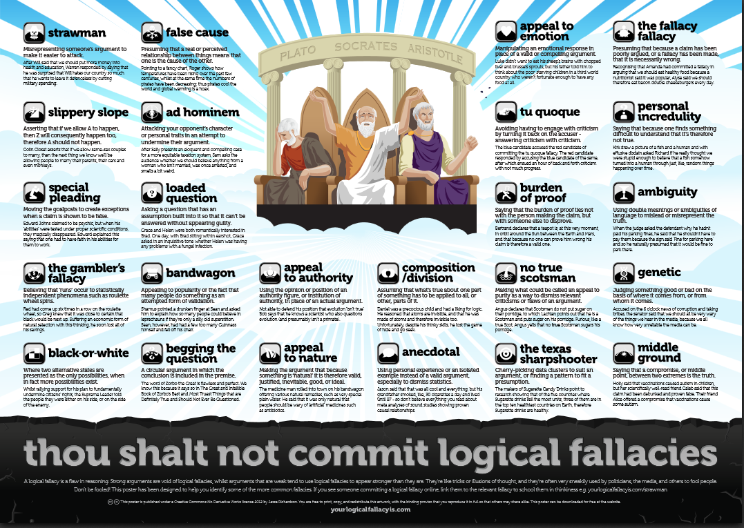 logical fallacies critical thinking