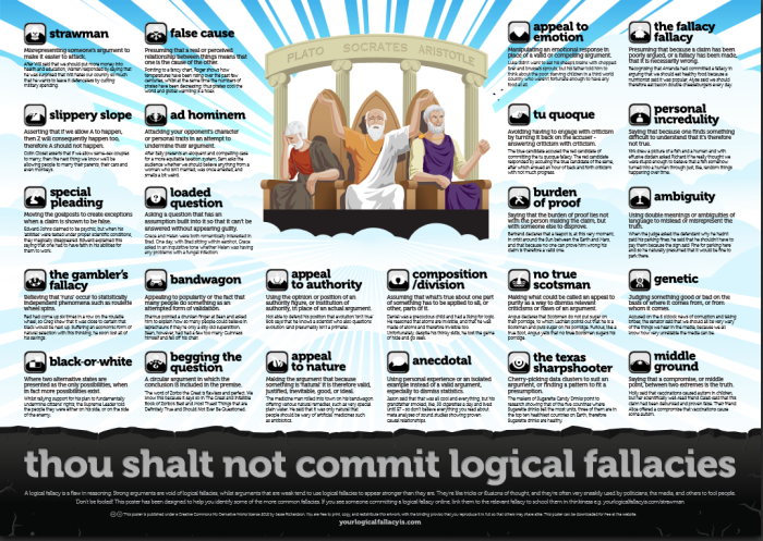 Newspaper articles with fallacies