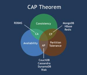 cap-theoram-image