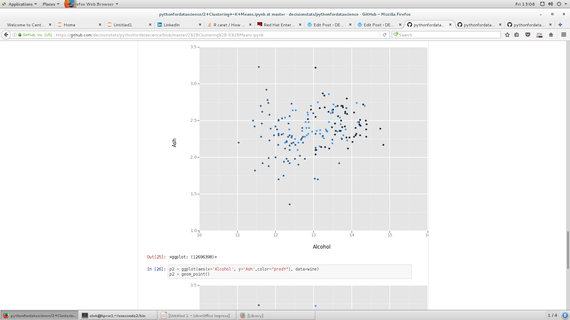 K Means Clustering in Python – DECISION STATS